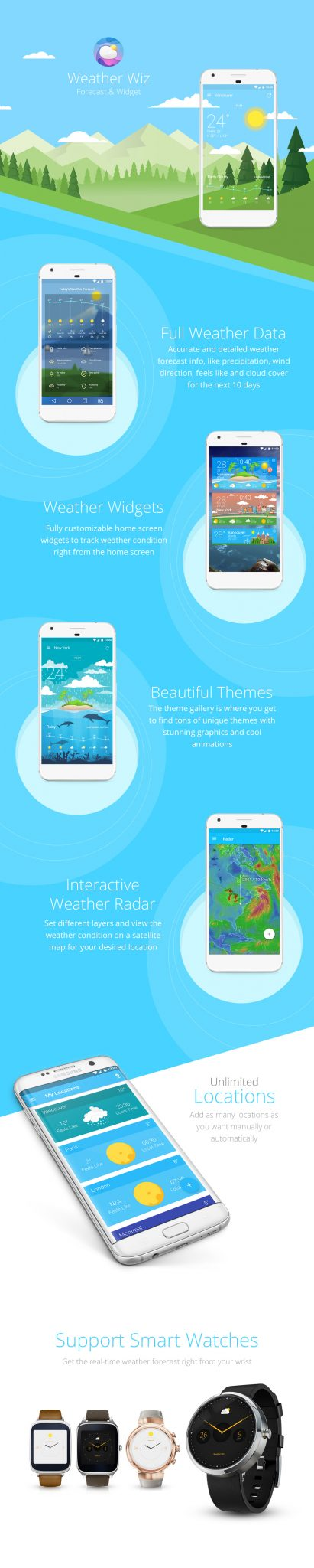 Weather Wiz Mobile App UI Design