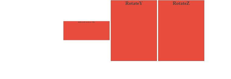 Rotate in CSS3 3D Transform