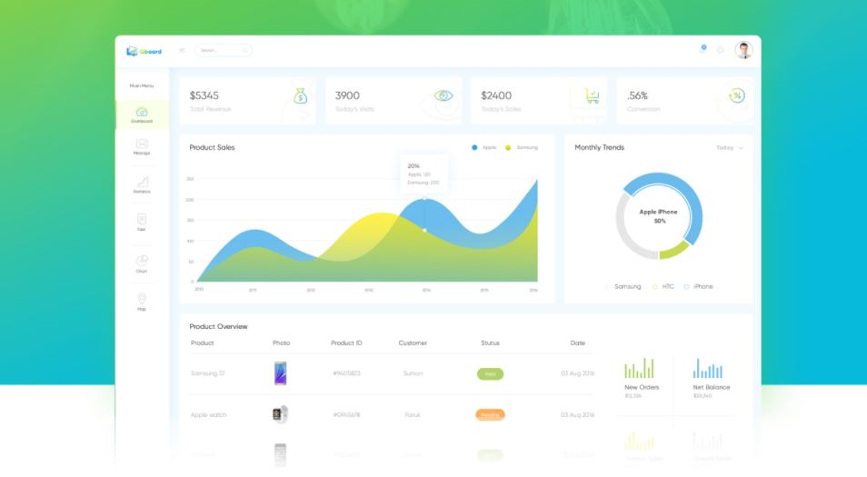 Qboard E-commerce Dashboard