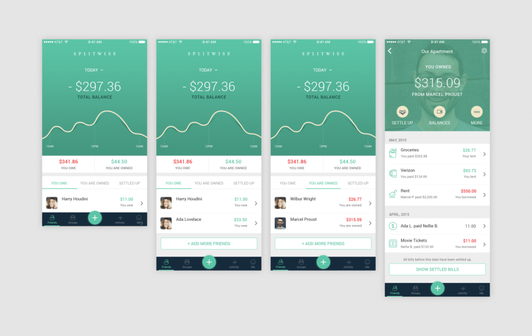 Expense Manager Splitwise