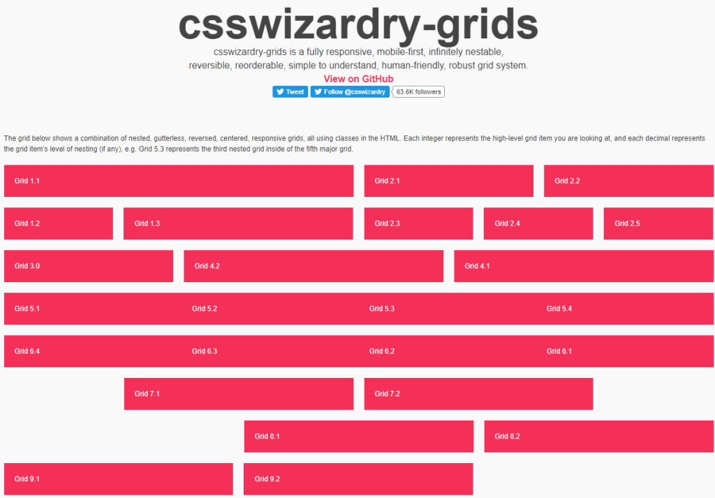 CSS Wizardry Grids