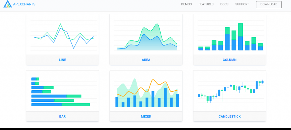 React Chart Libraries For Developers Onaircode