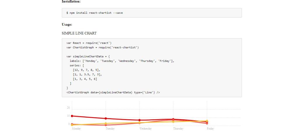 JavaScript HTML5 charts code