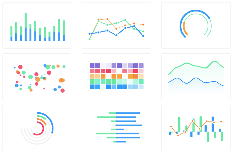 React Chart Libraries For Developers