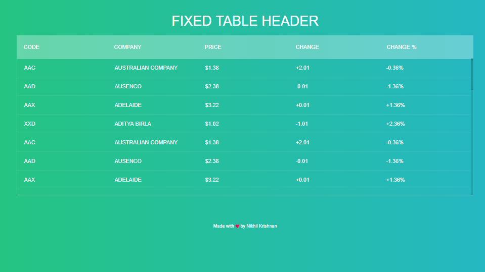 fixed layout table header with css examples