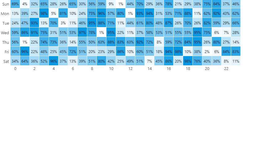 React heatmap grid