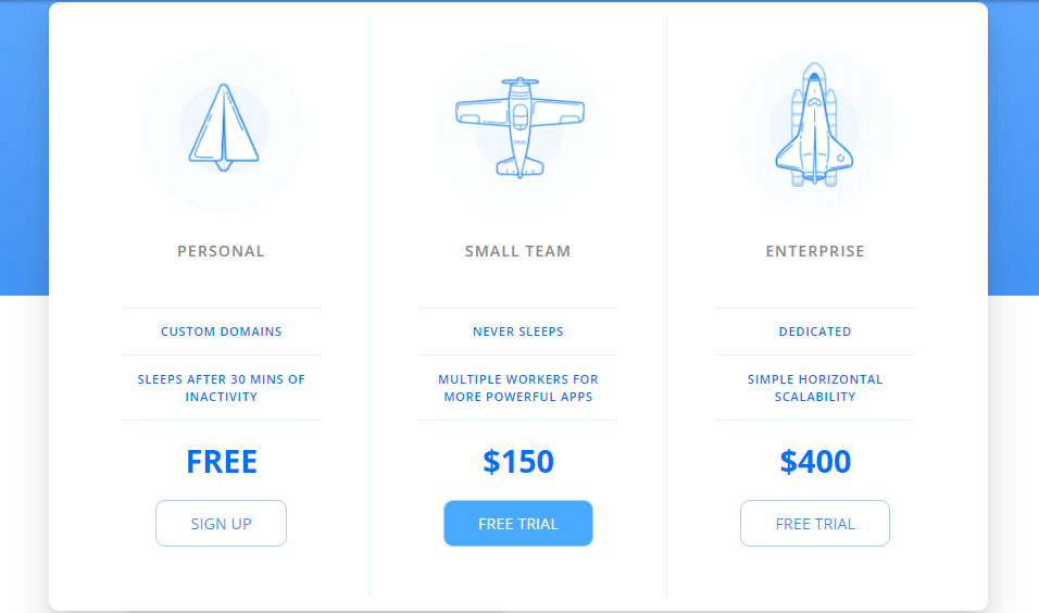 examples of pricing tables