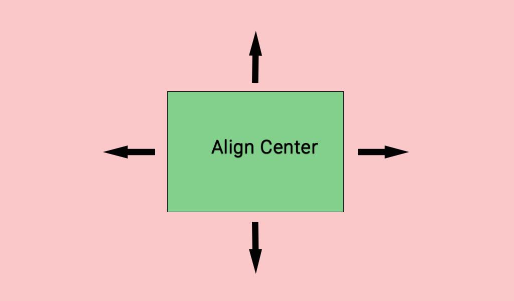 How to Horizontally Align Center a div Using CSS - OnAirCode