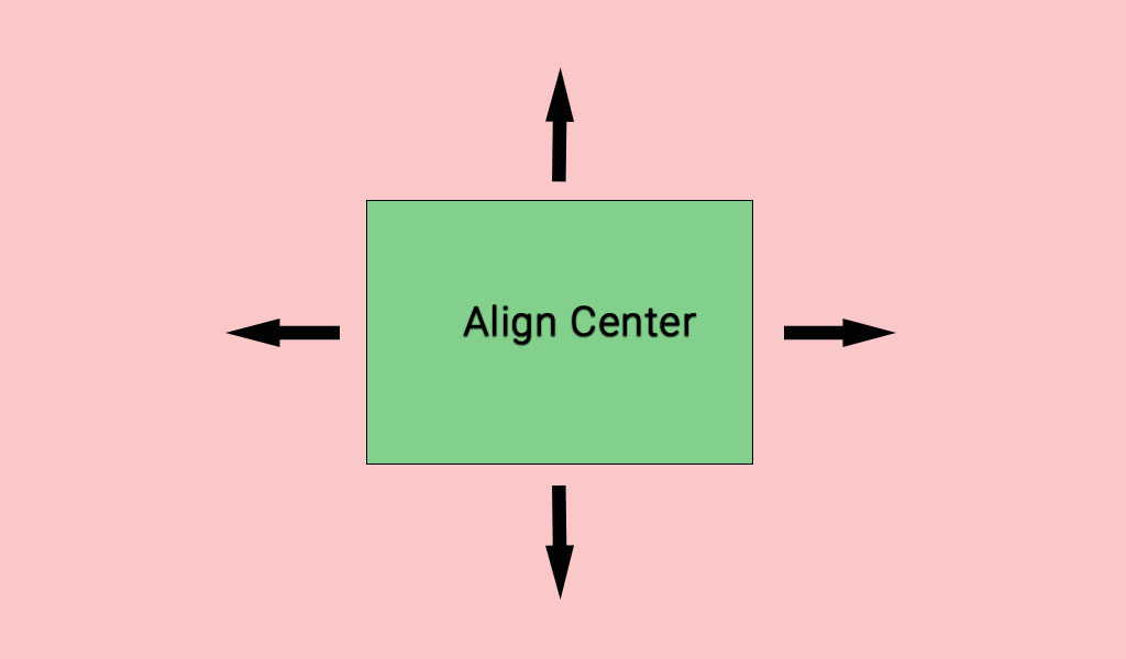How to Horizontally Align Center a div Using CSS