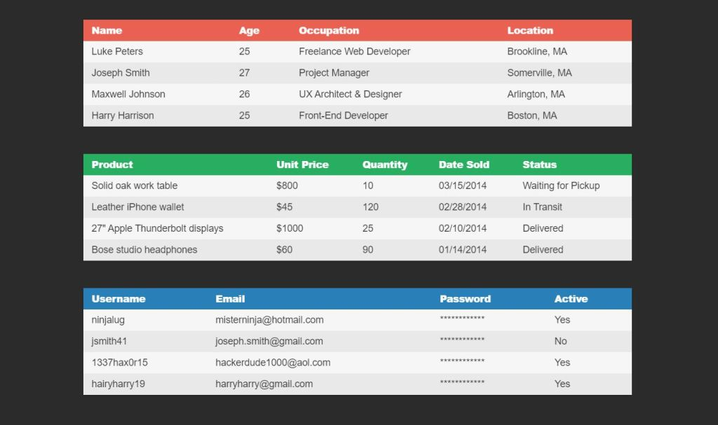 CSS Responsive Div Table Layout