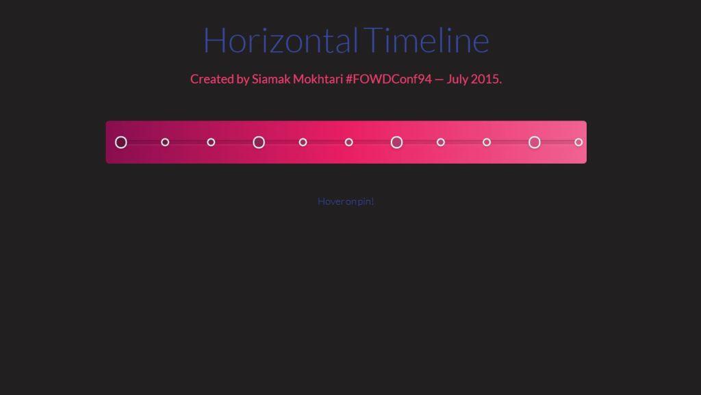 Horizontal Timeline Awesome Example