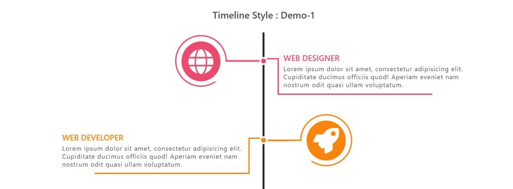 simple vertical timeline examples html css bootstrap