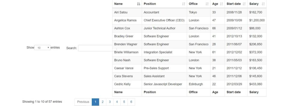 Datatable for bootstrap 4
