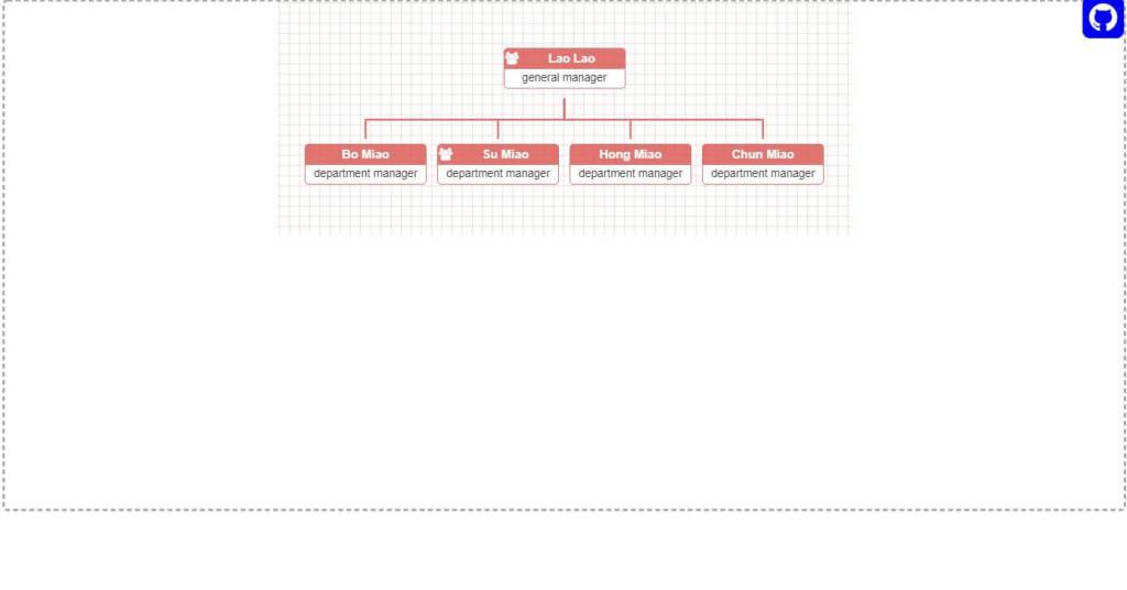 Expand to Given Depth CSS hierarchy tree