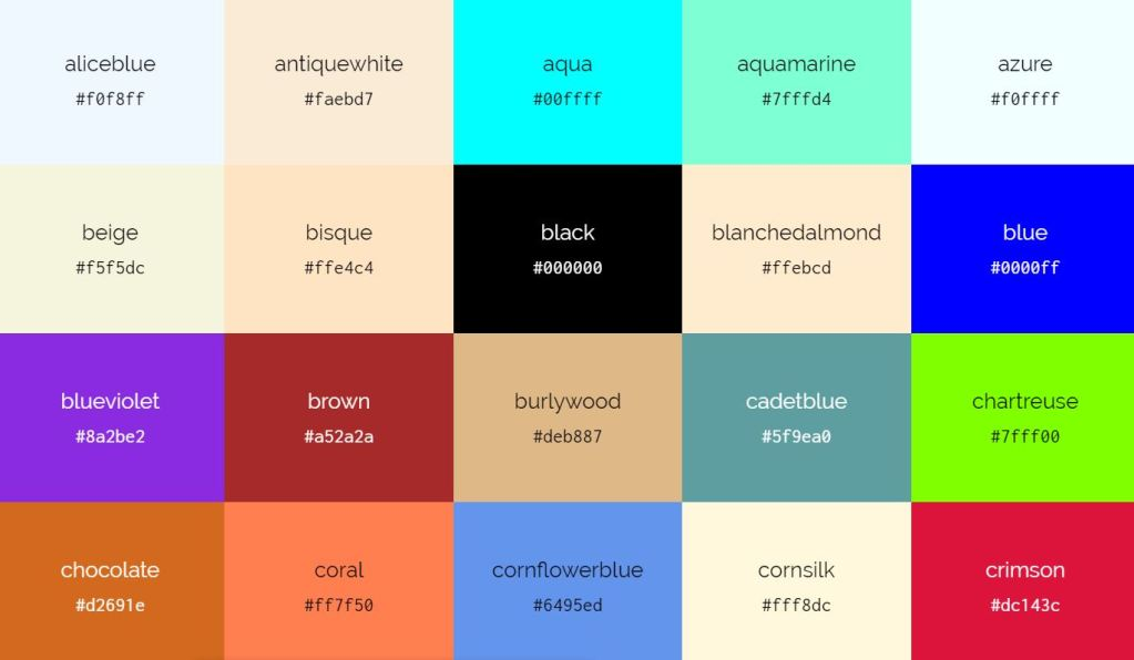 All Named CSS Colors