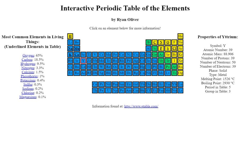 Interactive Table Elements