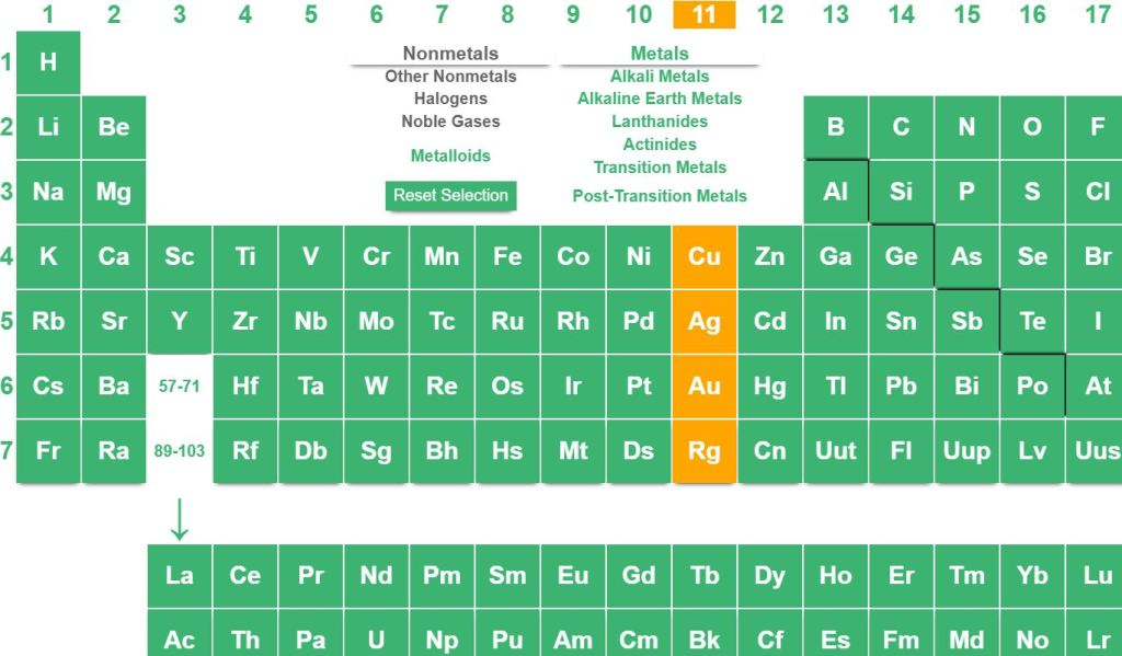 JavaScript/JS Periodic table hover preview function