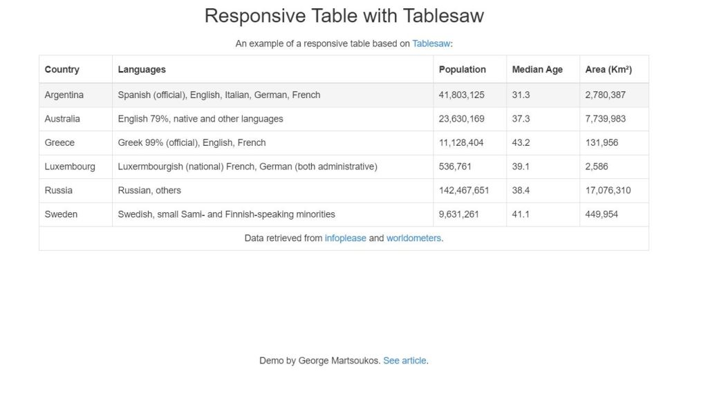 Responsive Datatable with Tablesaw