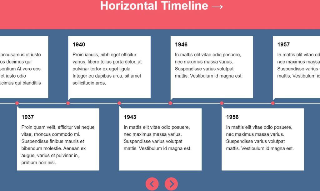 CSS JavaScript/JS Horizontal Timeline
