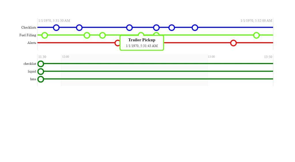 Responsive JavaScript/JS Horizontal Timeline