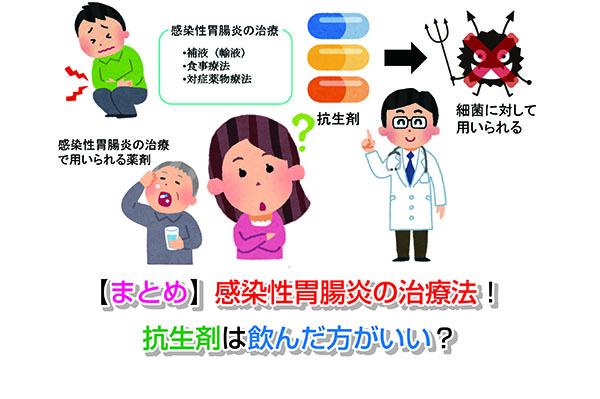 胃腸炎 - Gastroenteritis - JapaneseClass.jp