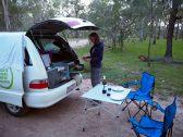 Camping perdus dans la forêt !
