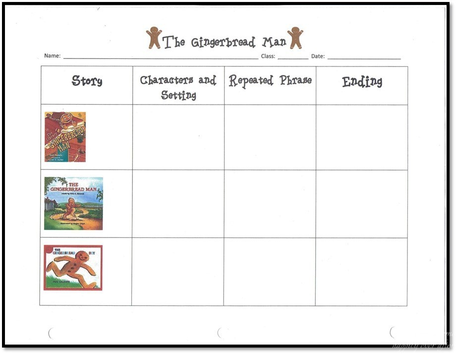 Gingerbread Man More than a Cookie A Lesson Plan Once Upon a – Compare and Contrast Characters Worksheet
