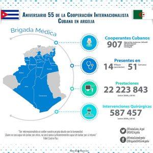 Médicos cubanos en Argelia. Foto: @EmbaCuba_Argel
