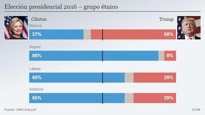 grupo-etnico
