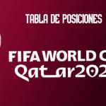 Tabla de posiciones Eliminatorias Sudamericanas rumbo a Qatar 2022