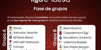 La Liga Endesa se pone el 31 de mayo como límite para reanudar la competición