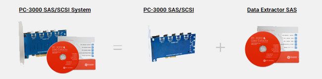 PC-3000 SAS + Data Extractor SAS