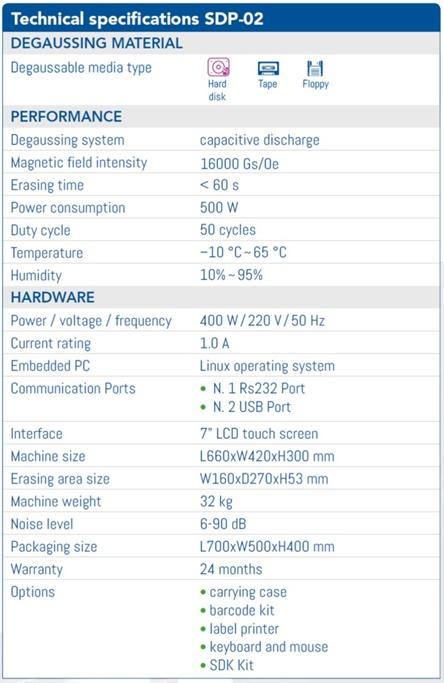 Depei SDP-02 Features