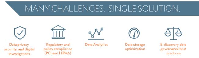 Enforce Risk Manager: many challenges, single solution