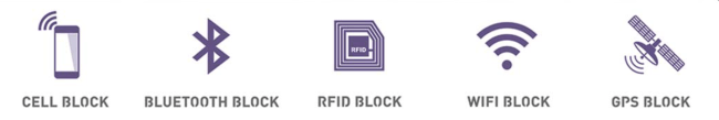 Cell block, bluetooth block, RFID block, WIFI block and GPS block