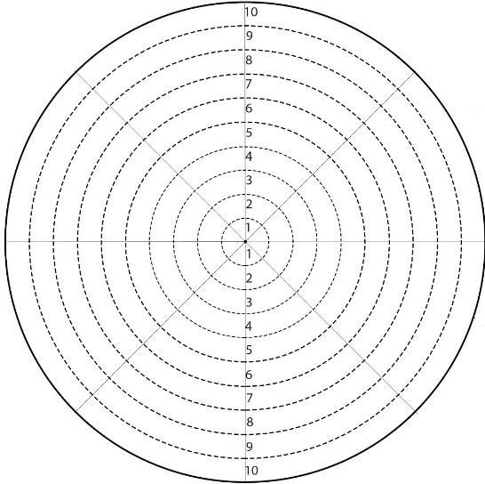 Modèle noir et blanc de la roue de la vie. Cible avec 8 domaines de développement personnel