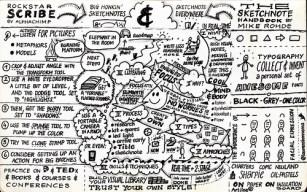 Sketchnoting alex lie hap po ondernemerspassie
