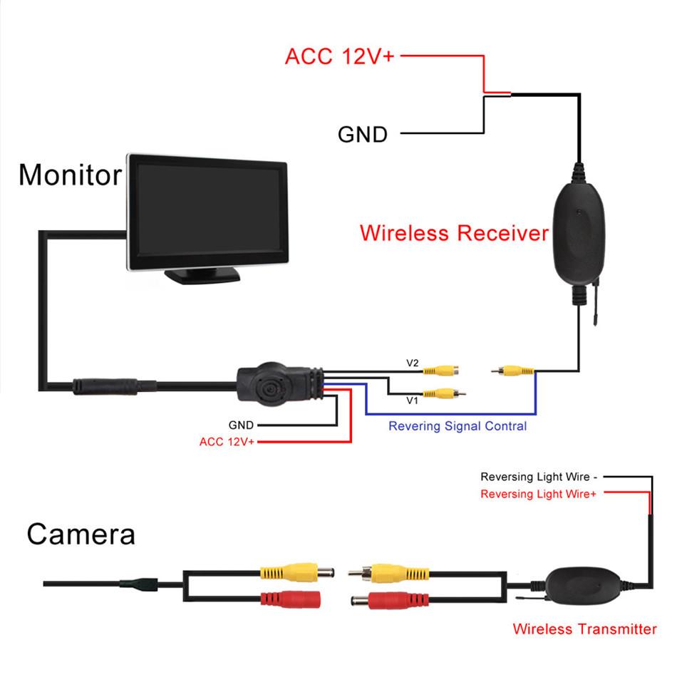 vision camera wire diagram