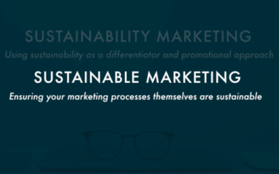 Sustainable Marketing and the 4 'E's