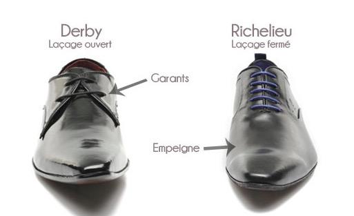 Différence derby richelieu