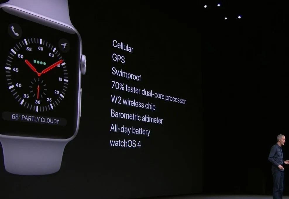 Apple Watch Series 3 Funciones