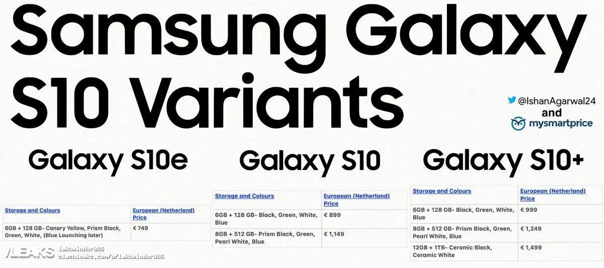 Samsung Galaxy S10e, S10 y S10 Plus, filtradas