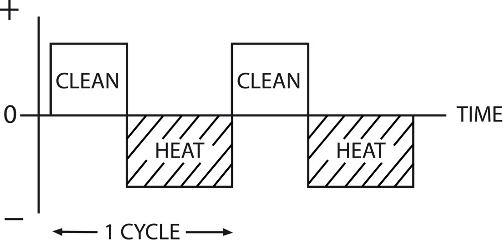 medium resolution of ac cleaning 2