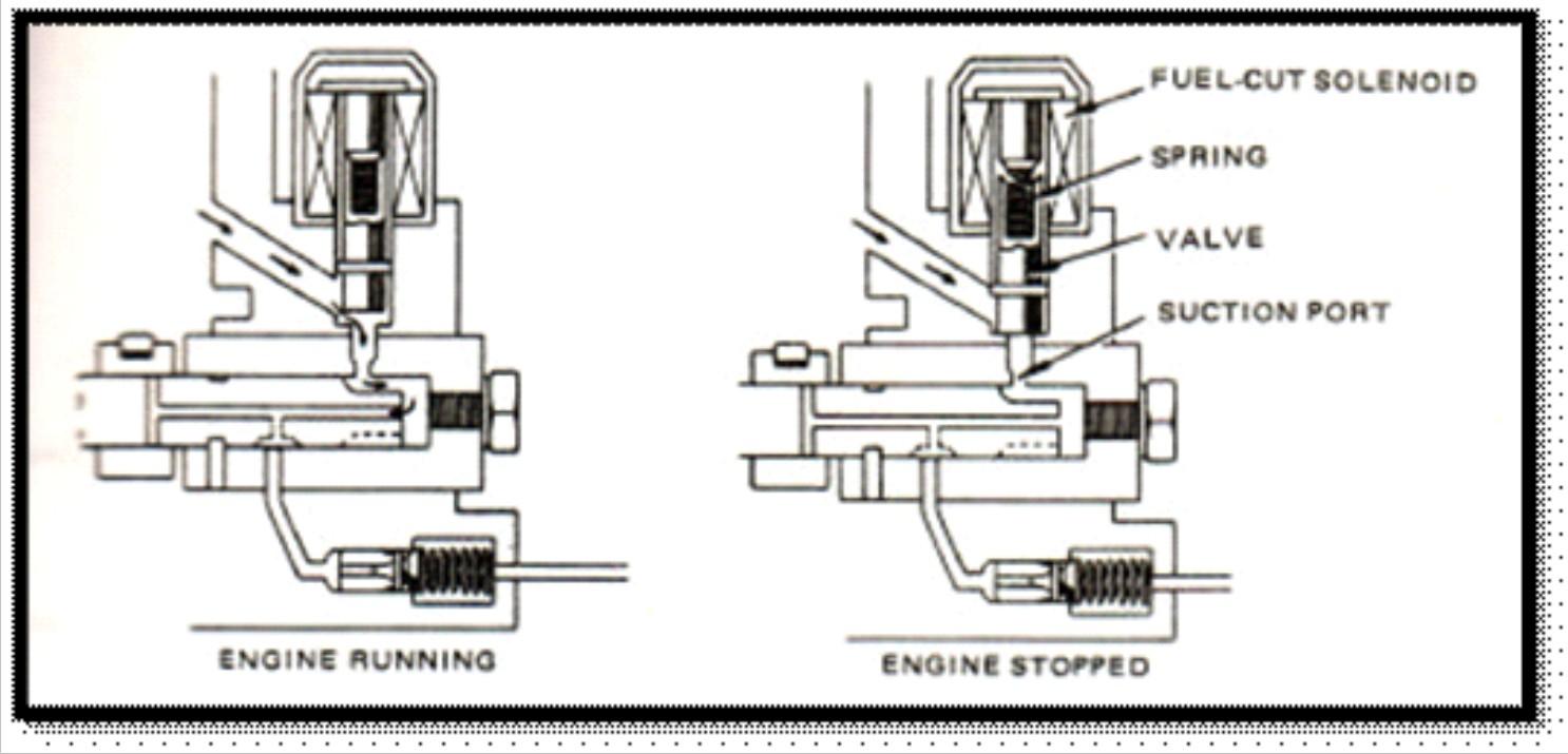 Fiat Engine Wiring Diagram Schemes Auto. Fiat. Auto Wiring