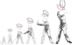 Somehow, I had used this illustration to justify maintaining a perfectly locked left elbow (and sometimes wrist) instead of developing an actual golf swing.