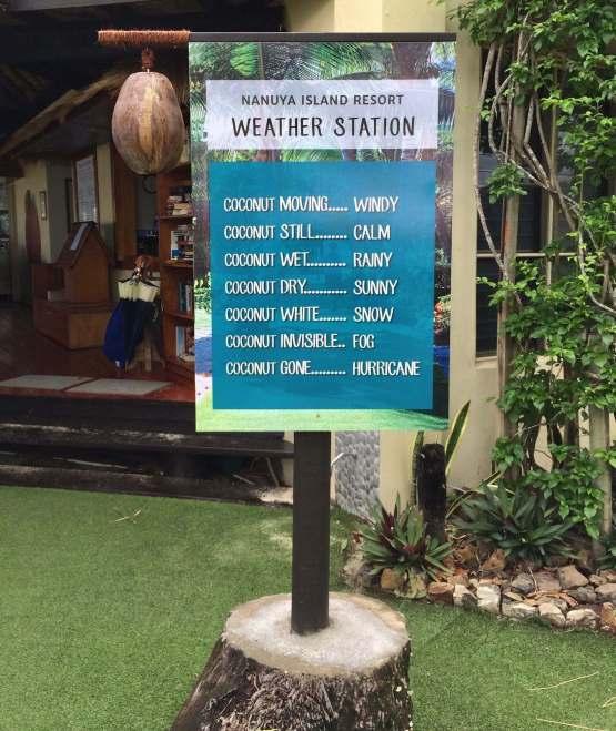 Weather Forecast Nanuya Fiji