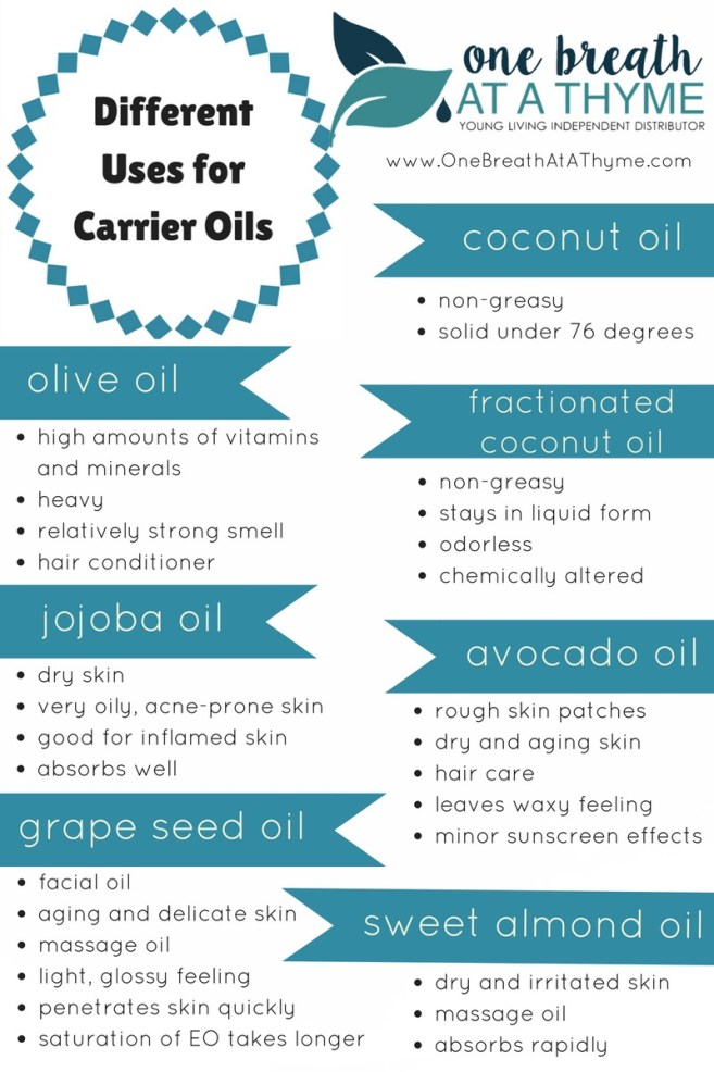 Different Uses for Carrier Oils