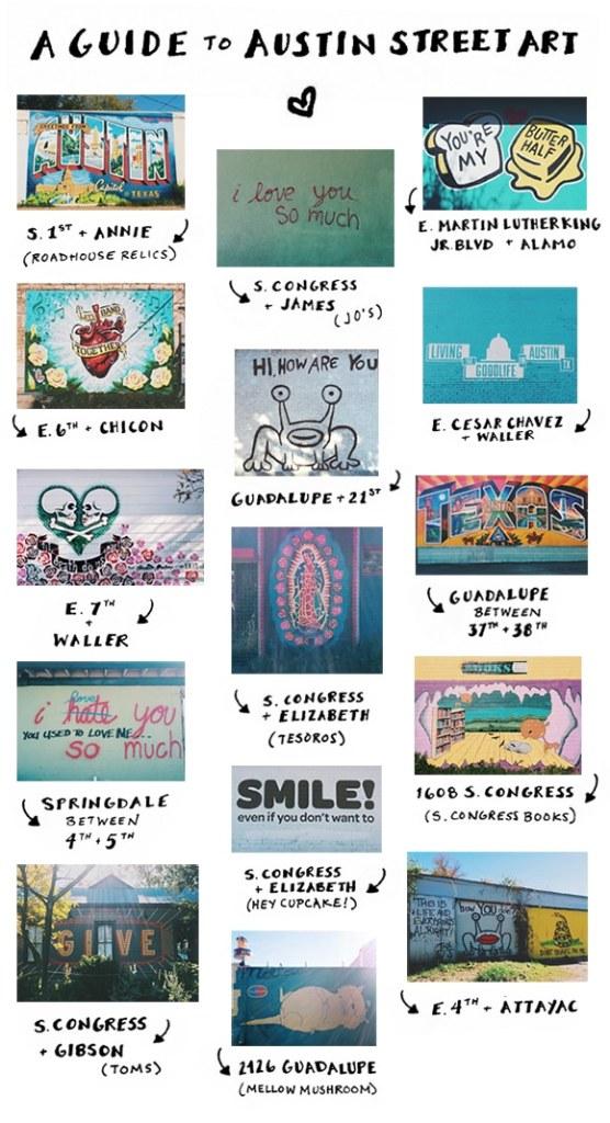 Austin Street Art mural Guide