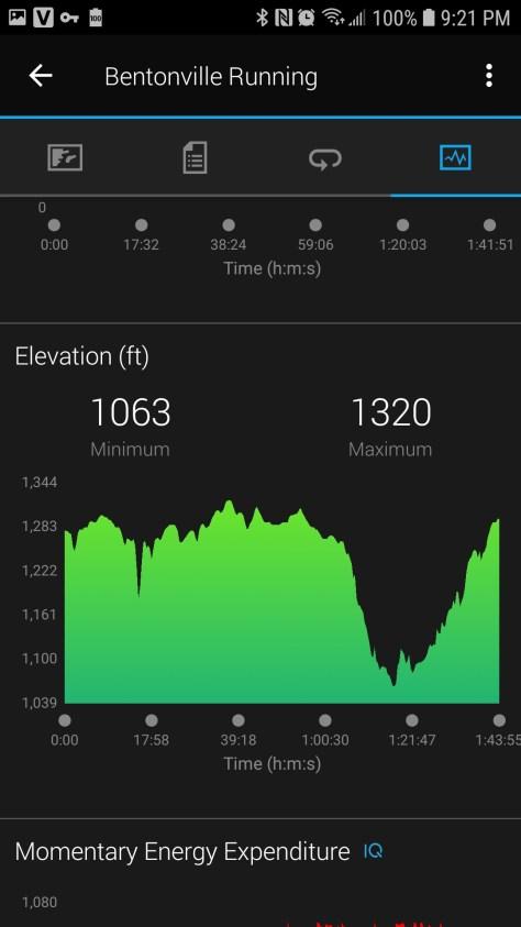 Bentonville Half Marathon 2019 onechristianman.com Elevation