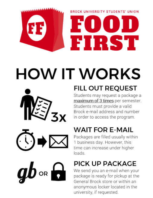 Free food with Food First at Brock University